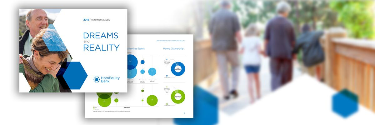 Visual Reports for HomEquitty Bank - Retirement in Canada