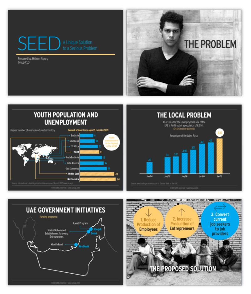 Presentation Design: Seed project