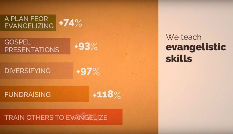 Infographics explaining videos: A video for fomenting the evangelization