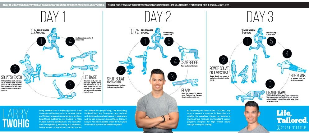 Visual stories for exercising: Infographics for Life, Tailored