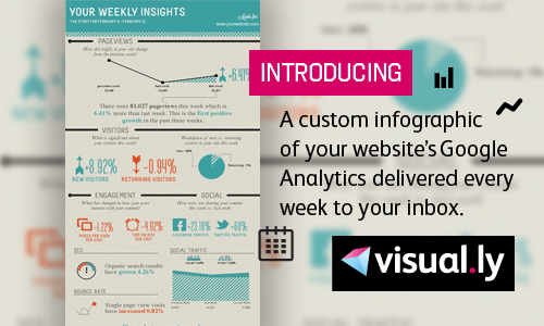 Turn the Google Analytics data of your website into Infographics