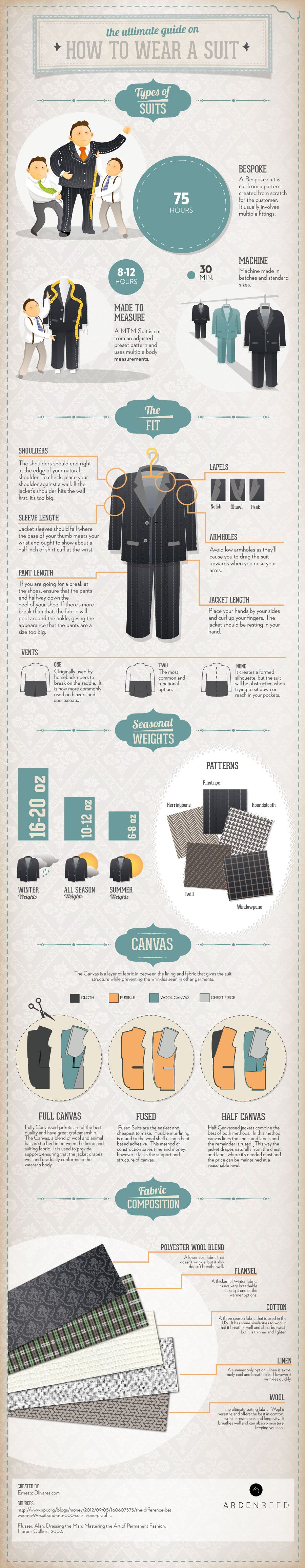 Infographics: The Guide for selecting a good dress suit