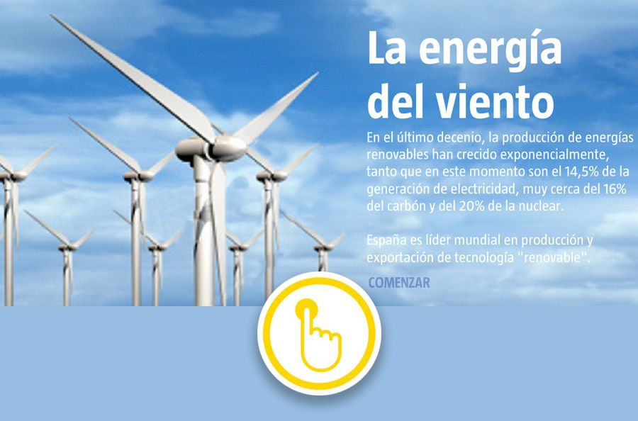 Interactive infographic: The energy of the wind