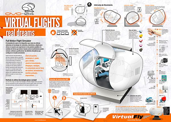 Infographics: Simulator of the OVO-04 flight