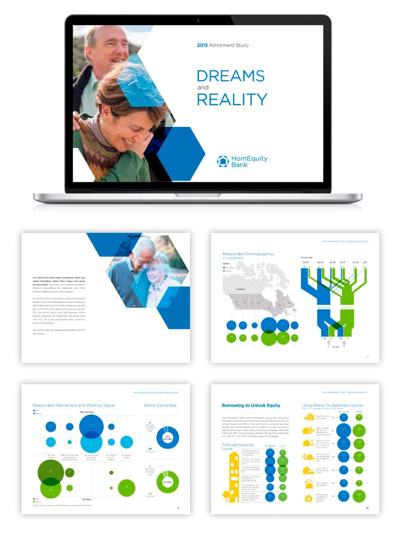 Visual Report for HomEquitty Bank - Retirement in Canada.
