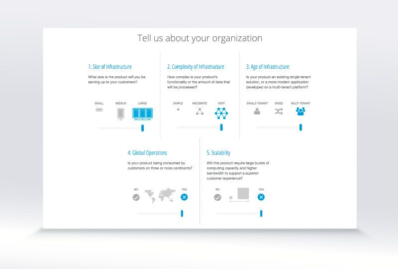 Interactive infographic of visual questionnaire for surveys and sells