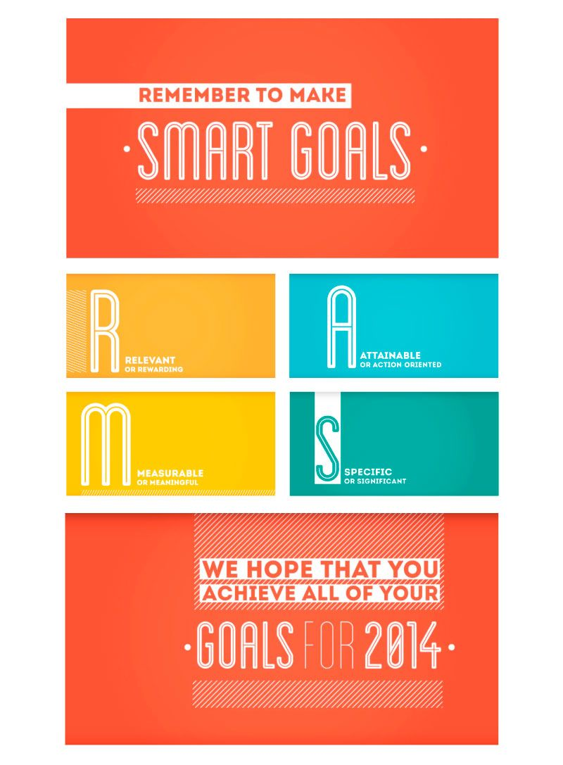Explaining videos: Infographic video of how to accomplish your year goals.