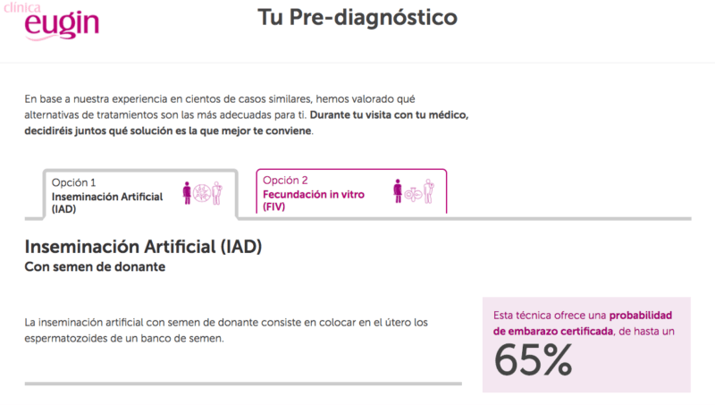 Interactive Infographic for Eugin Clinic