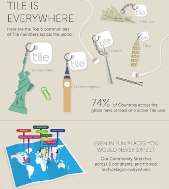 What an Infographic Design Company can do for you?