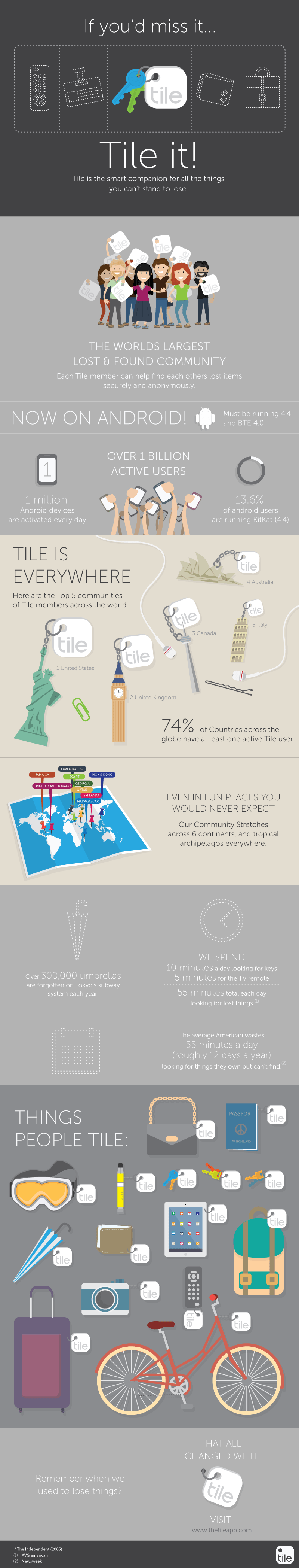 How to stop losing things ? - Infographics for Tile App.