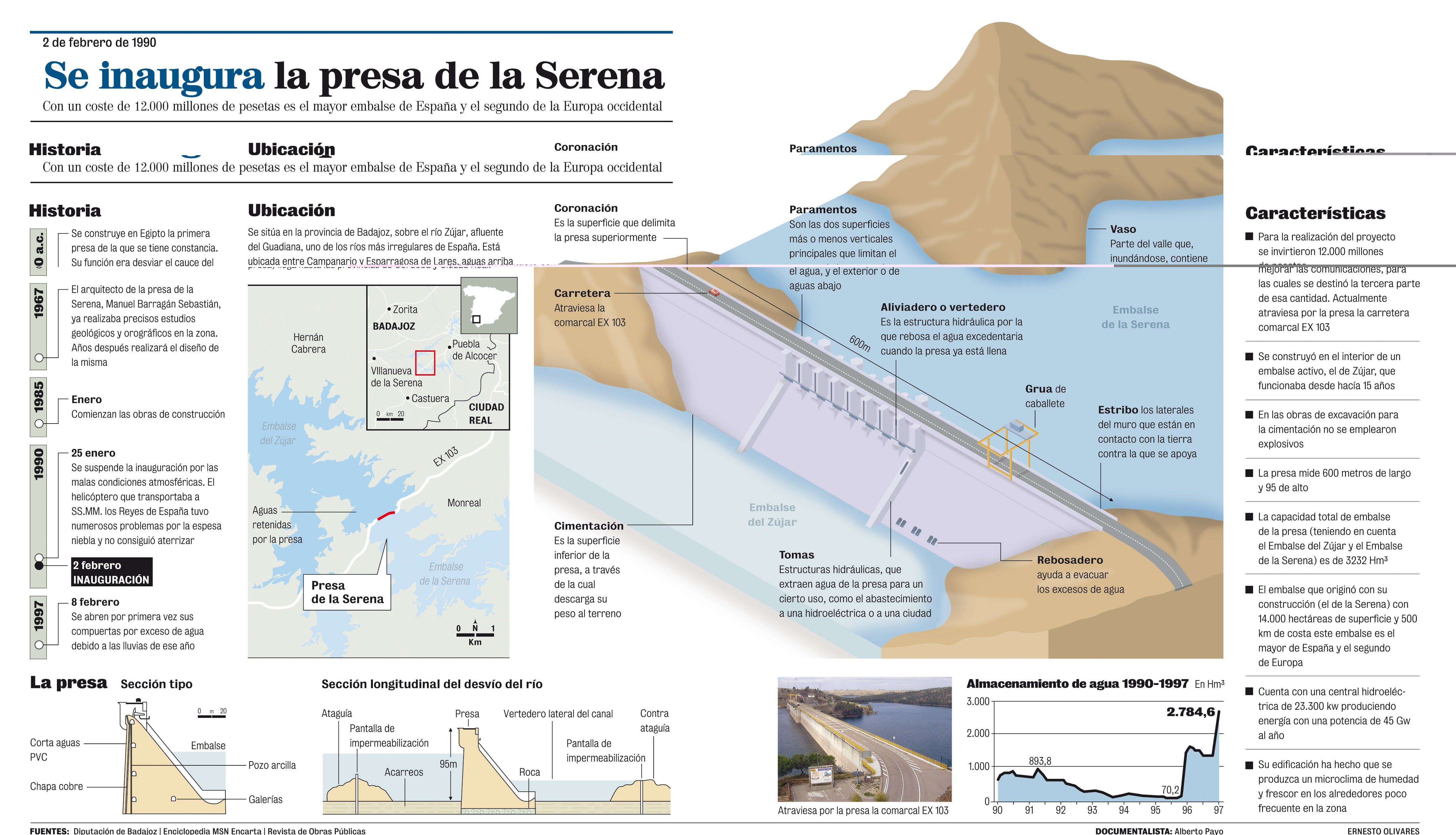 Infographics: The opening of the Serena Dam